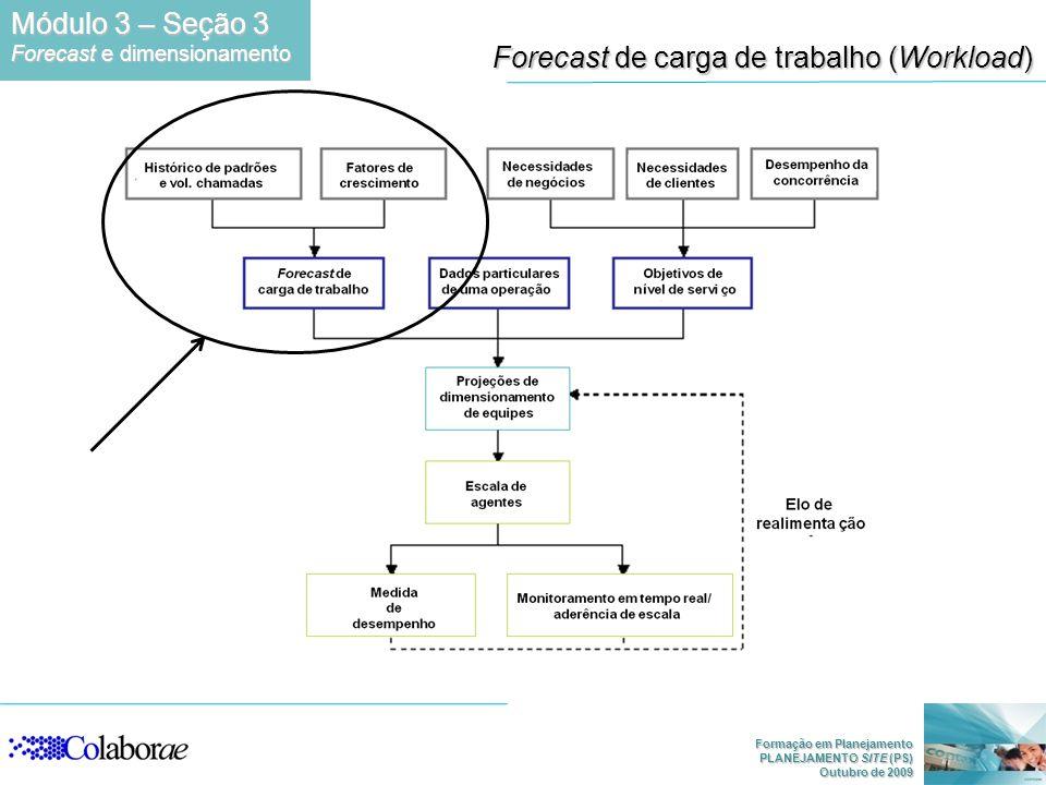 Formação em Planejamento PLANEJAMENTO SITE (PS) Outubro de 2009 Forecast de carga de trabalho (Workload) Módulo 3 – Seção 3 Forecast e dimensionamento