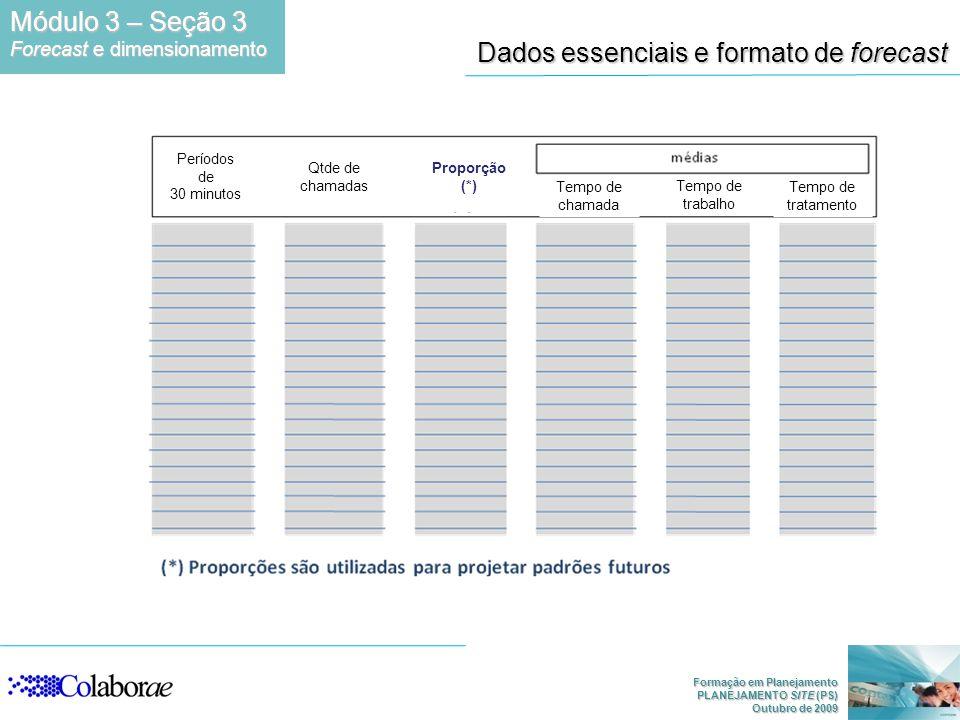 Formação em Planejamento PLANEJAMENTO SITE (PS) Outubro de 2009 Dados essenciais e formato de forecast Módulo 3 – Seção 3 Forecast e dimensionamento P
