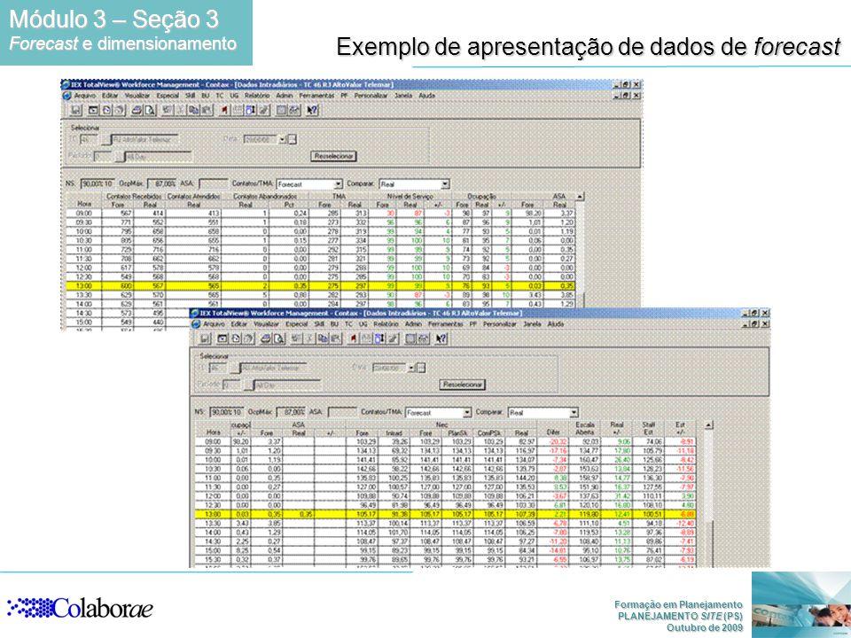 Formação em Planejamento PLANEJAMENTO SITE (PS) Outubro de 2009 Exemplo de apresentação de dados de forecast Módulo 3 – Seção 3 Forecast e dimensionam