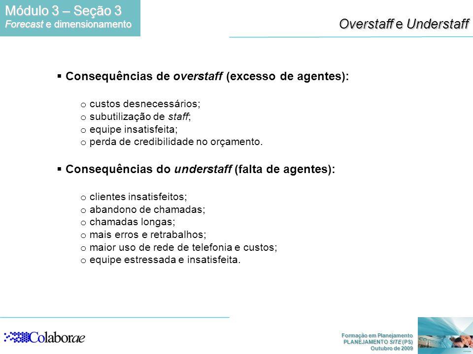 Formação em Planejamento PLANEJAMENTO SITE (PS) Outubro de 2009 Overstaff e Understaff Consequências de overstaff (excesso de agentes): o custos desne