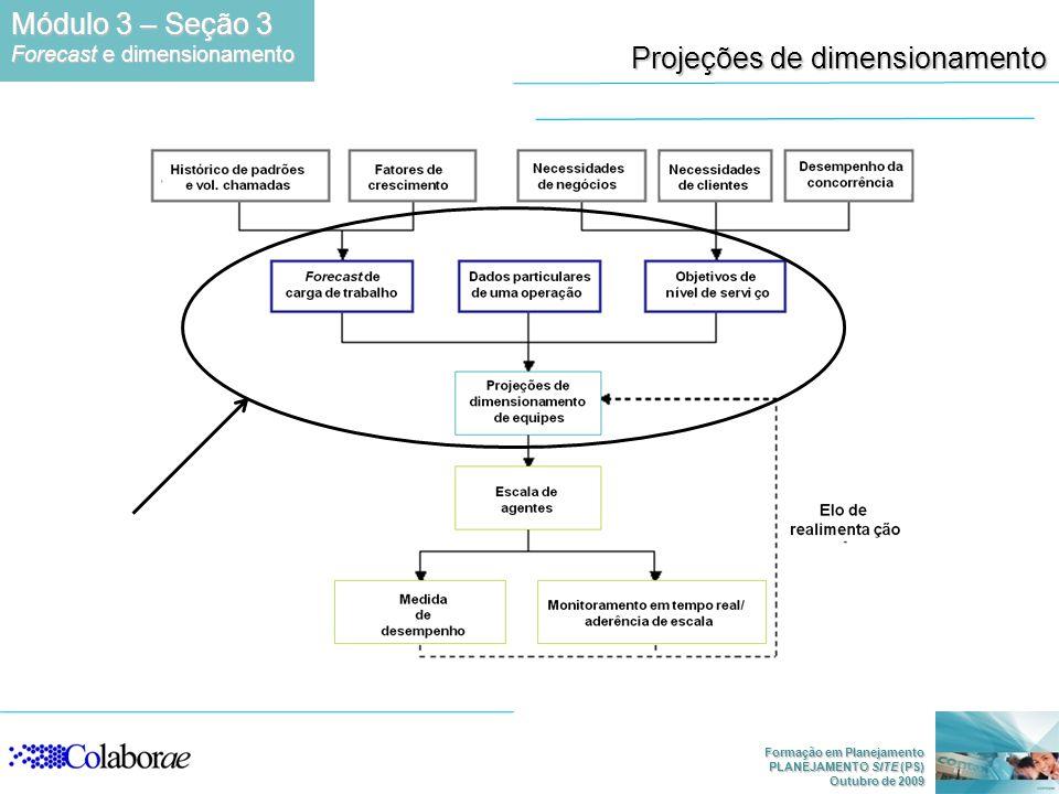 Formação em Planejamento PLANEJAMENTO SITE (PS) Outubro de 2009 Projeções de dimensionamento Módulo 3 – Seção 3 Forecast e dimensionamento Insumos par