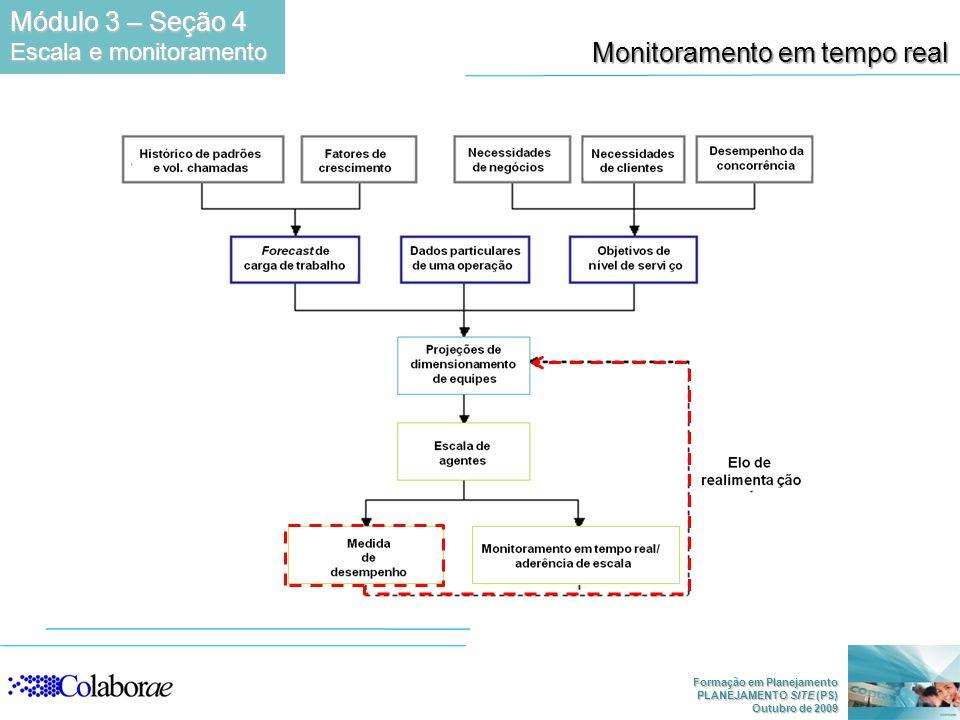 Formação em Planejamento PLANEJAMENTO SITE (PS) Outubro de 2009 Monitoramento em tempo real Módulo 3 – Seção 4 Escala e monitoramento
