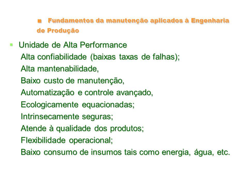 . Fundamentos da manutenção aplicados à Engenharia de Produção Unidade de Alta Performance Unidade de Alta Performance Alta confiabilidade (baixas tax