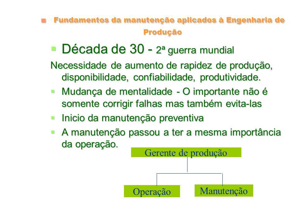 Fundamentos da manutenção aplicados à Engenharia de Produção Manutenção baseada no tempo, intervalo fixo.