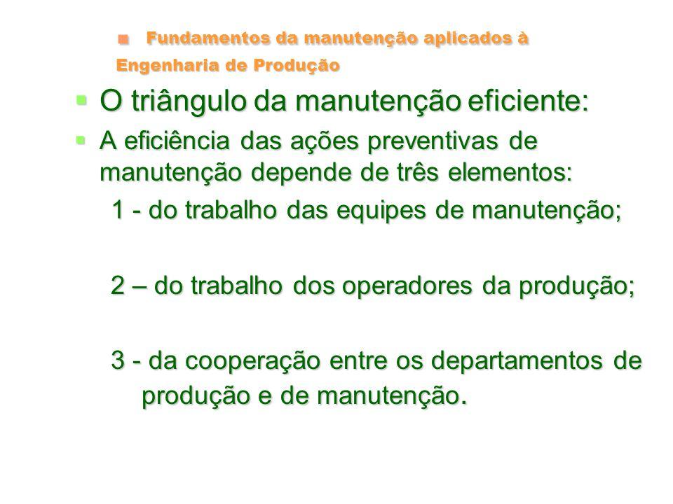 Fundamentos da manutenção aplicados à Engenharia de Produção Produto da manutenção( Eficiência) Produto da manutenção( Eficiência) - Qualidade; - Qualidade; - Confiabilidade; - Confiabilidade; - Produtividade; - Produtividade; - Baixos custos; - Baixos custos; - Não agressão ao meio ambiente; - Não agressão ao meio ambiente; - Segurança; - Segurança; - Saúde ocupacional; - Saúde ocupacional; - Inovação tecnológica.