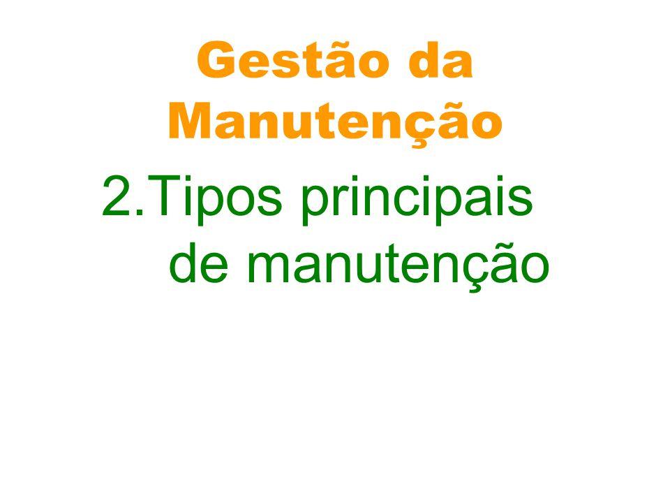 Tipos principais de manutenção Tarefas executadas para verificar se um sistema de proteção está funcionando representam a Manutenção Detectiva.