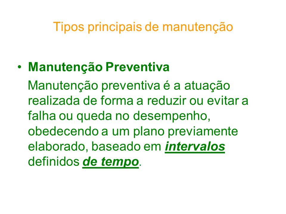 Tipos principais de manutenção Manutenção Preventiva Manutenção preventiva é a atuação realizada de forma a reduzir ou evitar a falha ou queda no dese