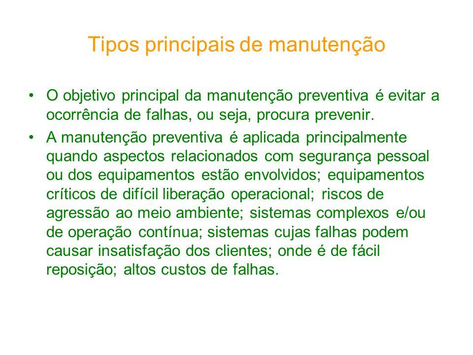 Tipos principais de manutenção O objetivo principal da manutenção preventiva é evitar a ocorrência de falhas, ou seja, procura prevenir. A manutenção