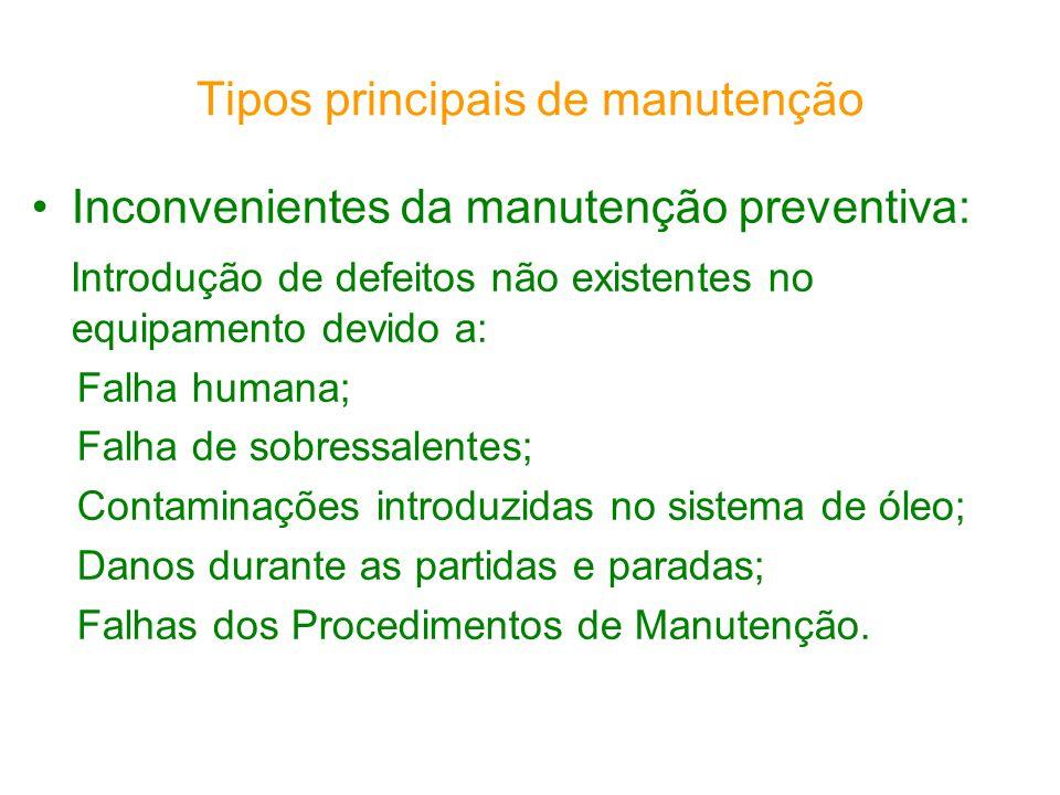 Tipos principais de manutenção Inconvenientes da manutenção preventiva: Introdução de defeitos não existentes no equipamento devido a: Falha humana; F