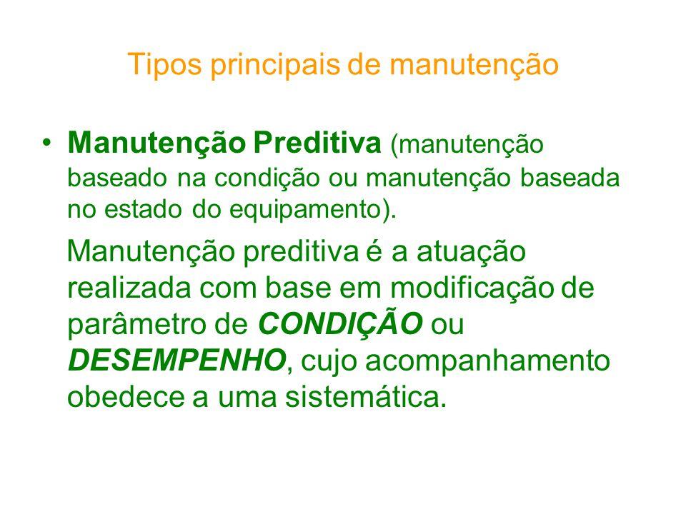 Tipos principais de manutenção Manutenção Preditiva (manutenção baseado na condição ou manutenção baseada no estado do equipamento). Manutenção predit