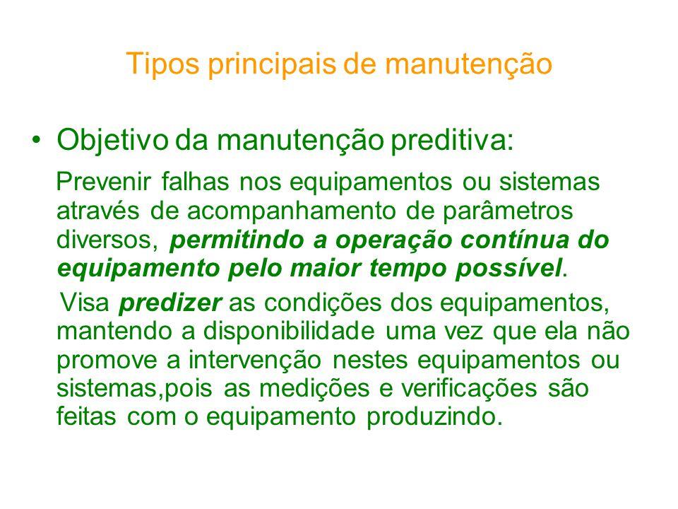 Tipos principais de manutenção Objetivo da manutenção preditiva: Prevenir falhas nos equipamentos ou sistemas através de acompanhamento de parâmetros