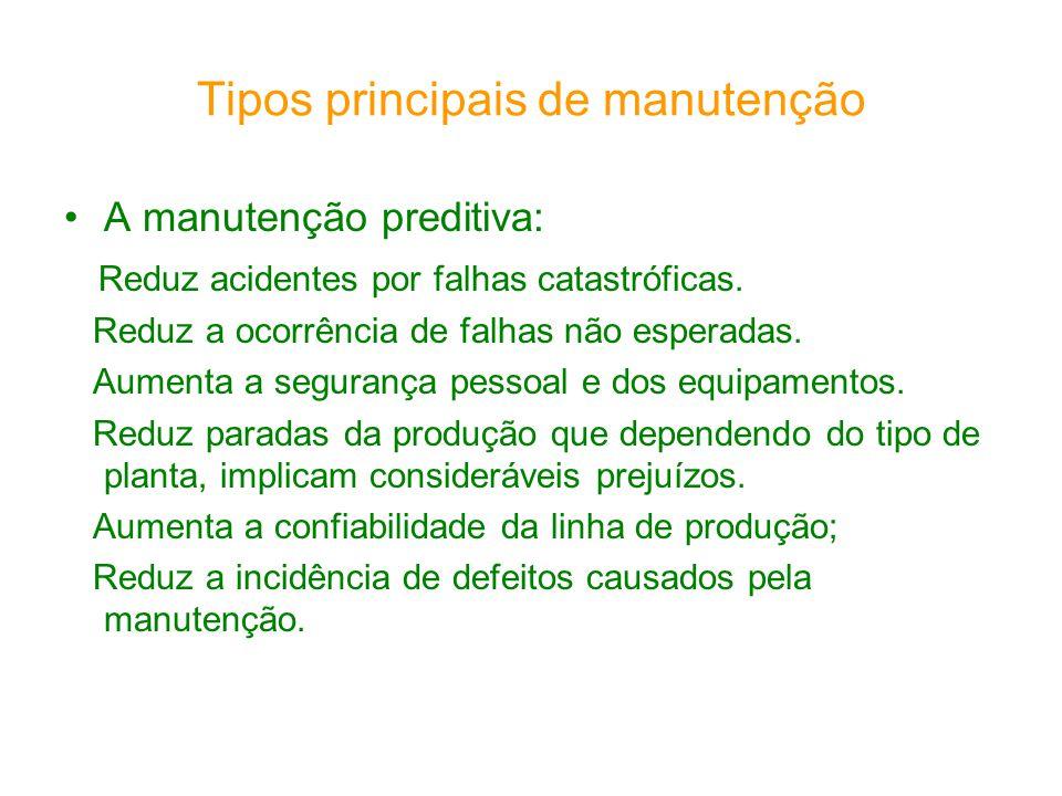 Tipos principais de manutenção A manutenção preditiva: Reduz acidentes por falhas catastróficas. Reduz a ocorrência de falhas não esperadas. Aumenta a