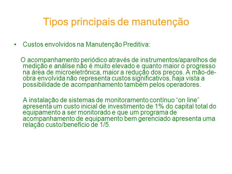 Tipos principais de manutenção Custos envolvidos na Manutenção Preditiva: O acompanhamento periódico através de instrumentos/aparelhos de medição e an