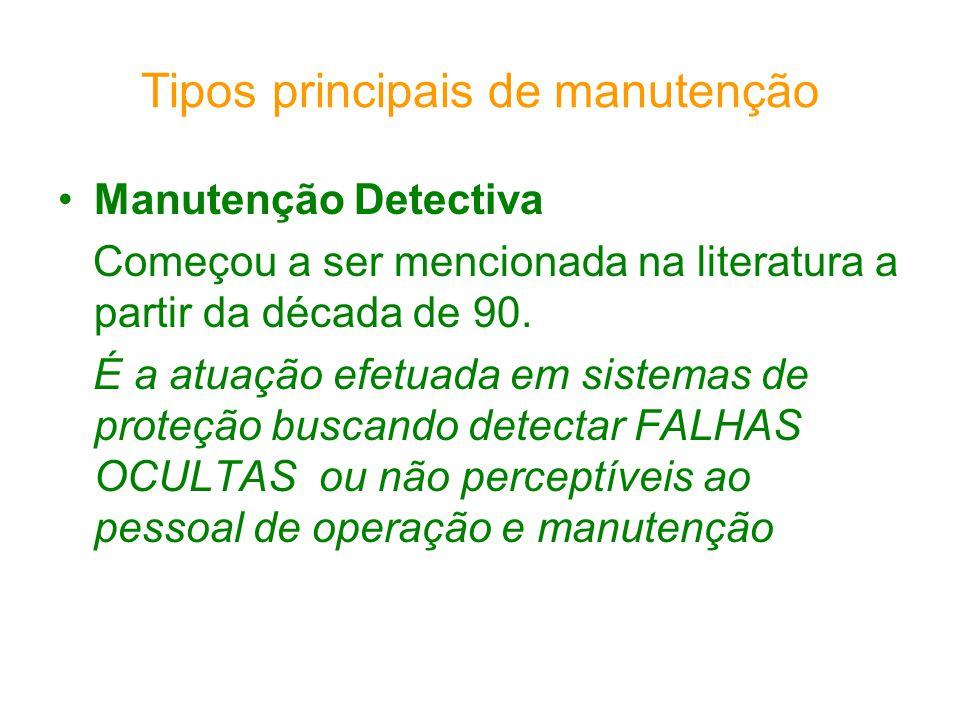Tipos principais de manutenção Manutenção Detectiva Começou a ser mencionada na literatura a partir da década de 90. É a atuação efetuada em sistemas