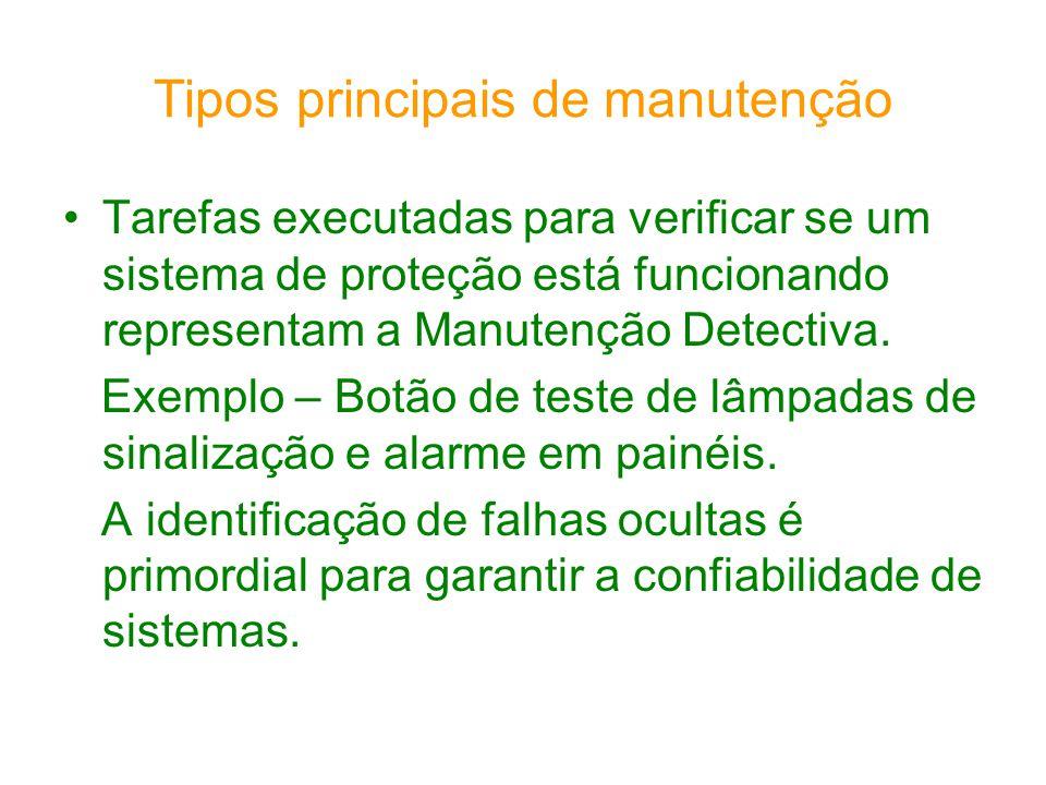 Tipos principais de manutenção Tarefas executadas para verificar se um sistema de proteção está funcionando representam a Manutenção Detectiva. Exempl
