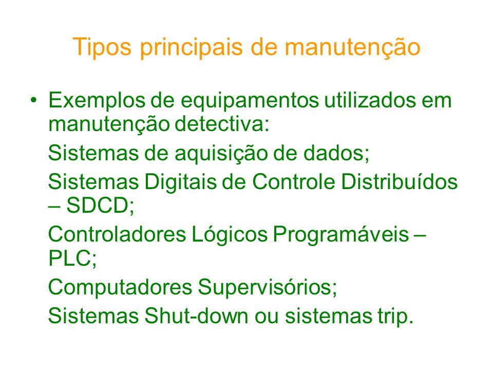 Tipos principais de manutenção Exemplos de equipamentos utilizados em manutenção detectiva: Sistemas de aquisição de dados; Sistemas Digitais de Contr