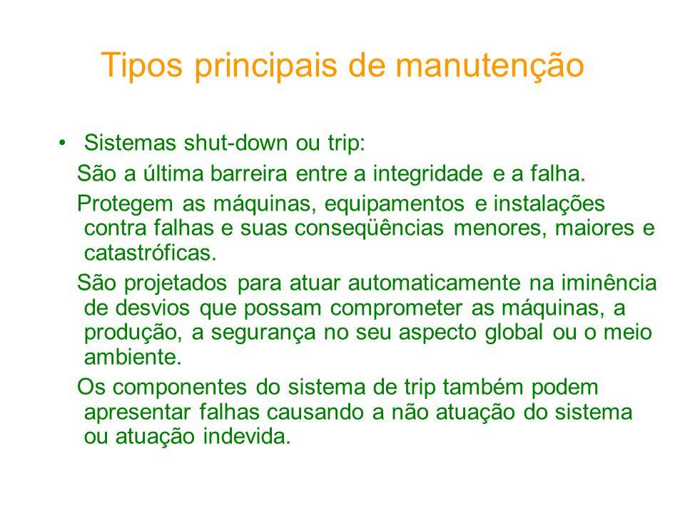 Tipos principais de manutenção Sistemas shut-down ou trip: São a última barreira entre a integridade e a falha. Protegem as máquinas, equipamentos e i