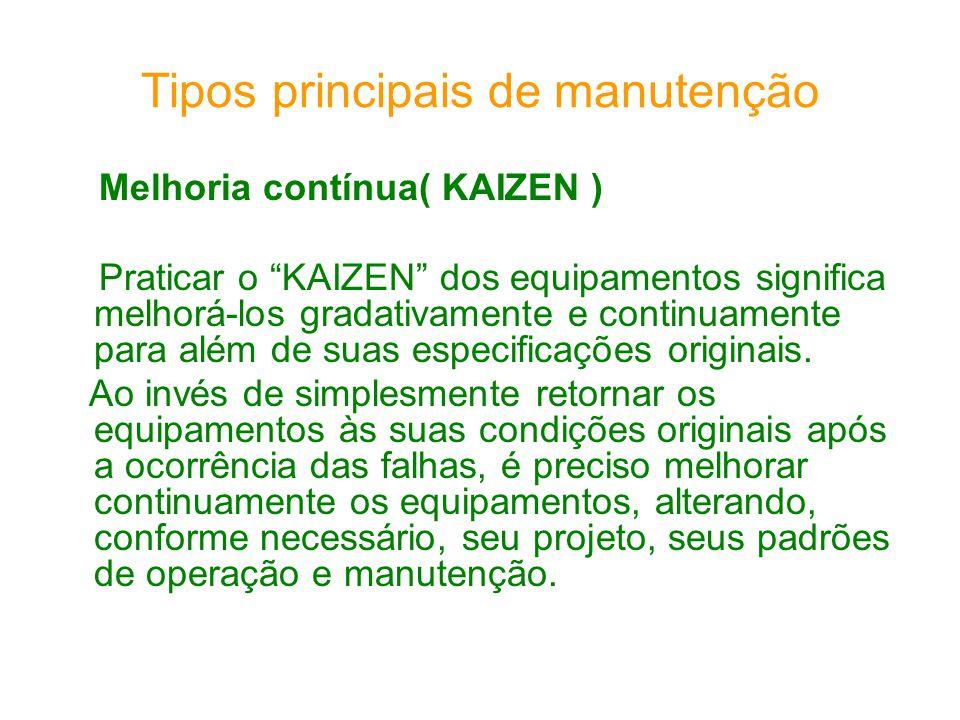 Tipos principais de manutenção Melhoria contínua( KAIZEN ) Praticar o KAIZEN dos equipamentos significa melhorá-los gradativamente e continuamente par