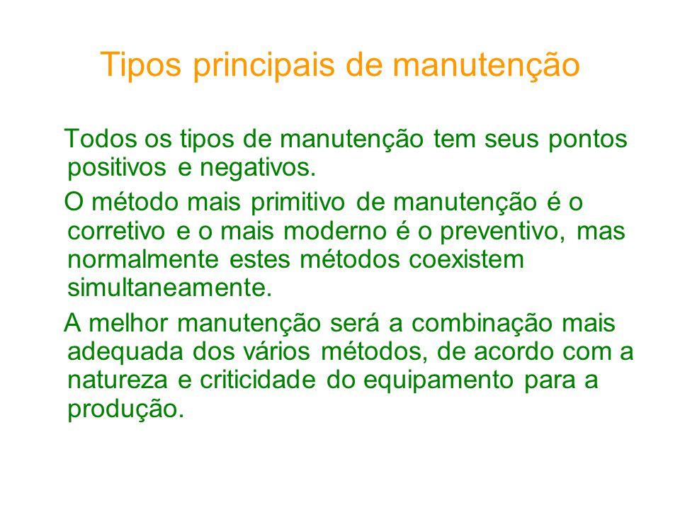 Tipos principais de manutenção Todos os tipos de manutenção tem seus pontos positivos e negativos. O método mais primitivo de manutenção é o corretivo