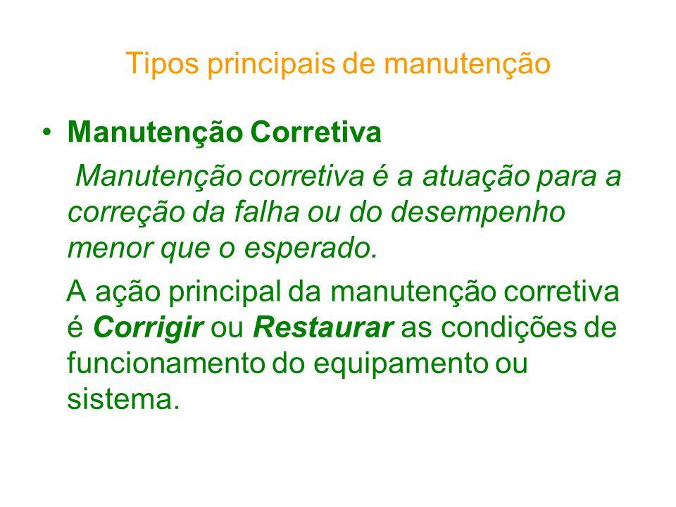 Tipos principais de manutenção Classes de Manutenção Corretiva Manutenção corretiva não planejada É a correção da falha de maneira aleatória.