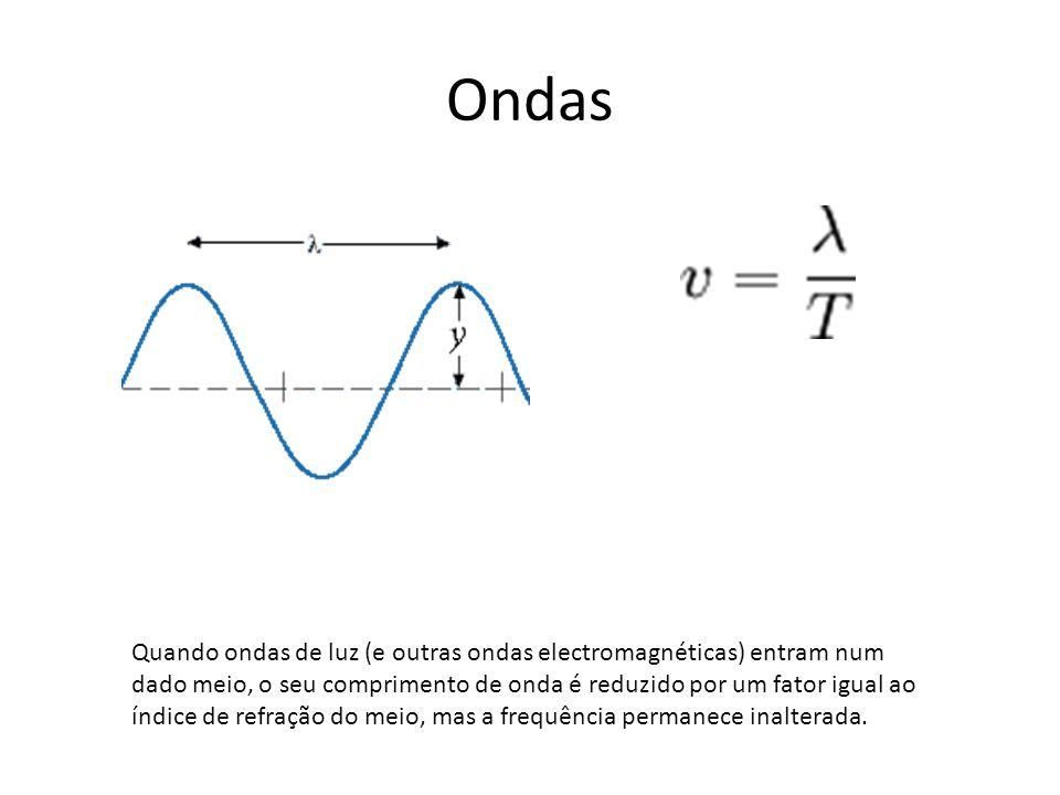 Ondas Quando ondas de luz (e outras ondas electromagnéticas) entram num dado meio, o seu comprimento de onda é reduzido por um fator igual ao índice d