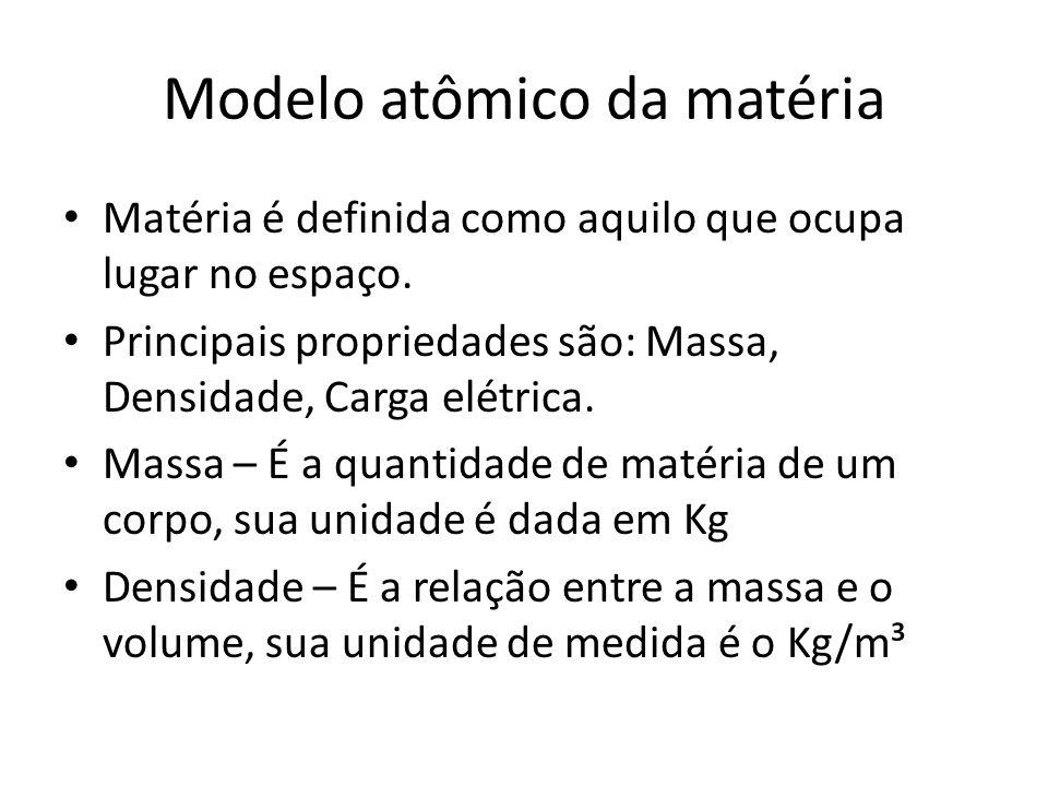 Modelo atômico da matéria Matéria é definida como aquilo que ocupa lugar no espaço. Principais propriedades são: Massa, Densidade, Carga elétrica. Mas