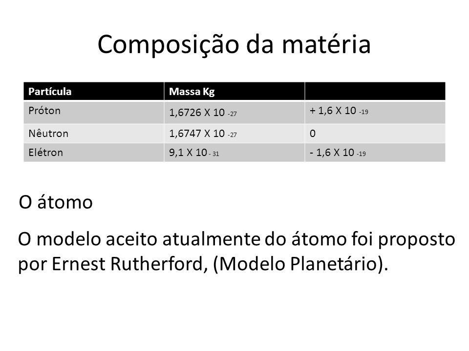 Composição da matéria PartículaMassa Kg Próton 1,6726 X 10 -27 + 1,6 X 10 -19 Nêutron1,6747 X 10 -27 0 Elétron9,1 X 10 - 31 - 1,6 X 10 -19 O átomo O m
