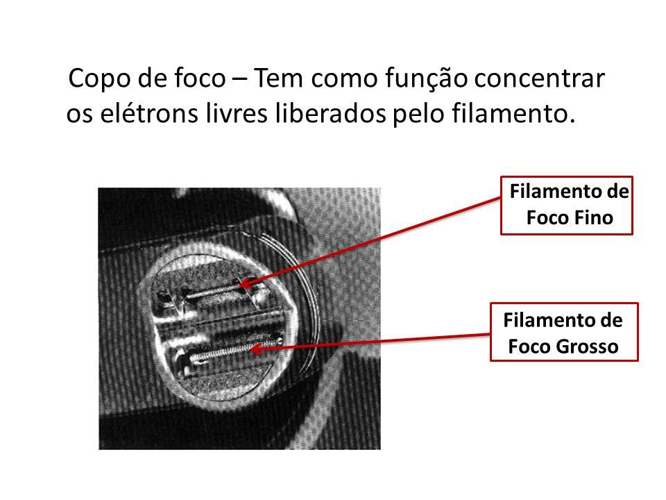 Copo de foco – Tem como função concentrar os elétrons livres liberados pelo filamento. Filamento de Foco Fino Filamento de Foco Grosso