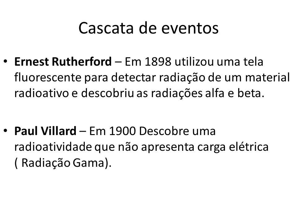 Cascata de eventos Ernest Rutherford – Em 1898 utilizou uma tela fluorescente para detectar radiação de um material radioativo e descobriu as radiaçõe