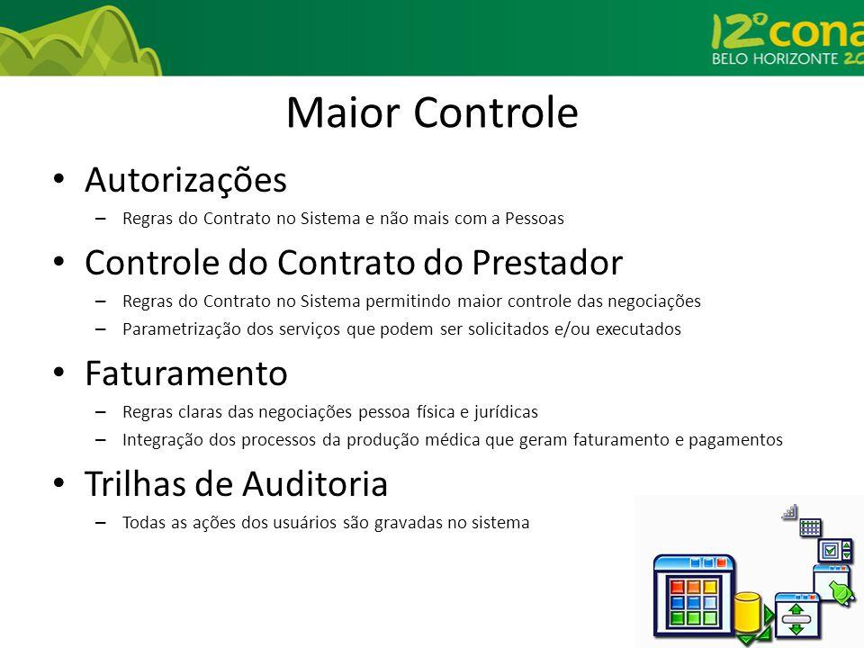 Maior Controle Autorizações – Regras do Contrato no Sistema e não mais com a Pessoas Controle do Contrato do Prestador – Regras do Contrato no Sistema