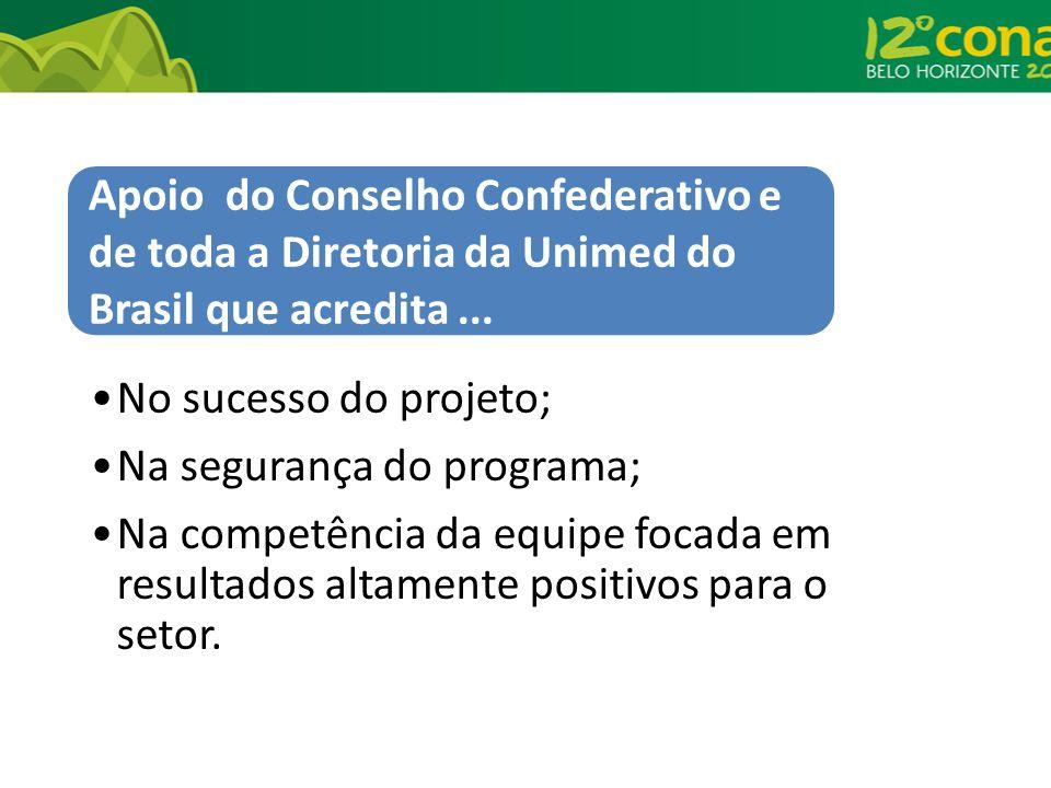 Apoio do Conselho Confederativo e de toda a Diretoria da Unimed do Brasil que acredita... No sucesso do projeto; Na segurança do programa; Na competên