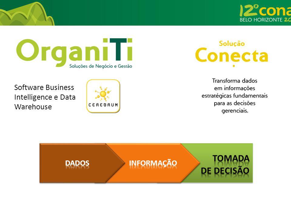 Dr. Antônio Cesar Azevedo Neves Diretor de Tecnologia da Unimed do Brasil Obrigado!