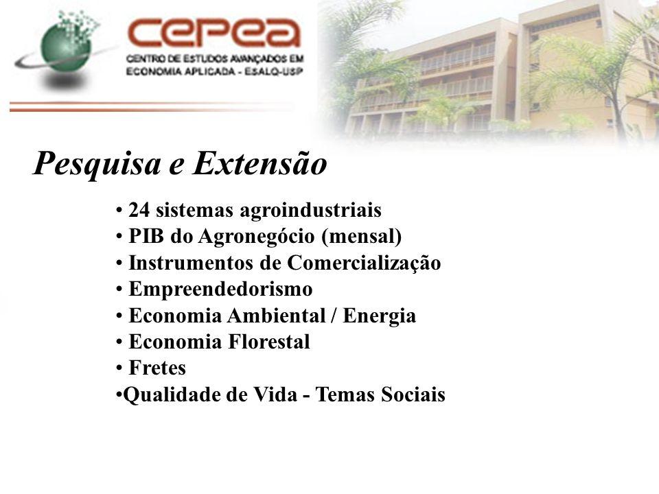 24 sistemas agroindustriais PIB do Agronegócio (mensal) I nstrumentos de Comercialização Empreendedorismo Economia Ambiental / Energia Economia Flores