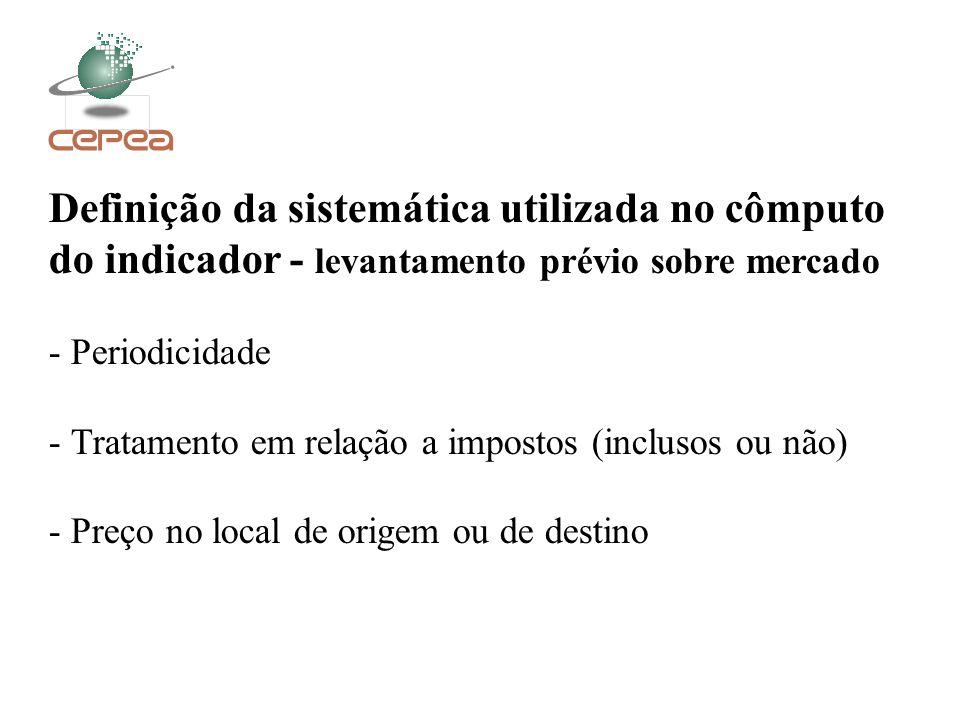 Definição da sistemática utilizada no cômputo do indicador - levantamento prévio sobre mercado - Periodicidade - Tratamento em relação a impostos (inc