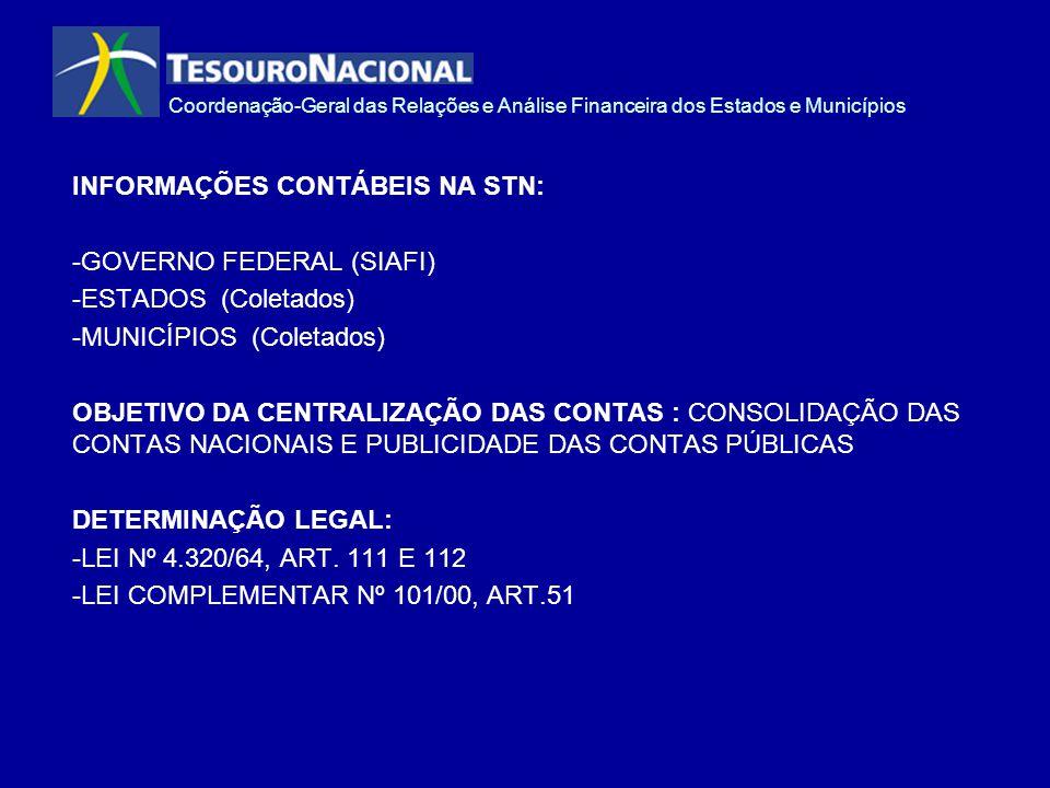 Coordenação-Geral das Relações e Análise Financeira dos Estados e Municípios INFORMAÇÕES CONTÁBEIS NA STN: -GOVERNO FEDERAL (SIAFI) -ESTADOS (Coletado