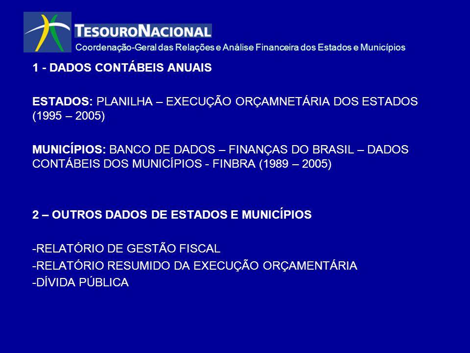 Coordenação-Geral das Relações e Análise Financeira dos Estados e Municípios 1 - DADOS CONTÁBEIS ANUAIS ESTADOS: PLANILHA – EXECUÇÃO ORÇAMNETÁRIA DOS