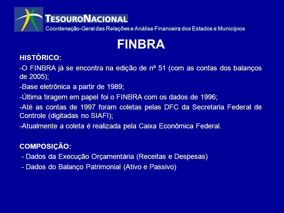 Coordenação-Geral das Relações e Análise Financeira dos Estados e Municípios FINBRA HISTÓRICO: -O FINBRA já se encontra na edição de nº 51 (com as con