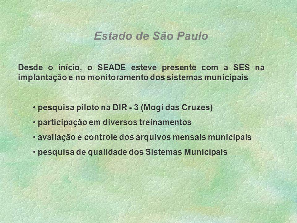 Instituições de Saúde Bases de Dados das Secretarias Municipais de Saúde Registro Civil Bases de Dados do SEADE Integração das Bases e Consistência dos Dados Parceria entre SEADE e SES – SP 2005 Base Unificada mais completa melhor qualidade Estado de São Paulo