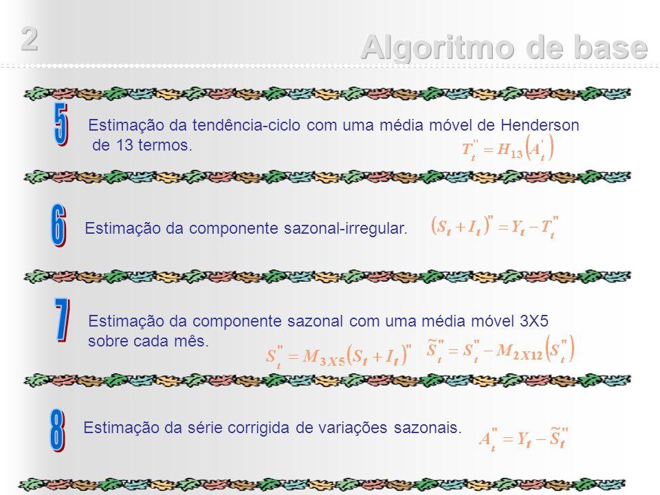 Estimação da tendência-ciclo com uma média móvel de Henderson de 13 termos. Estimação da componente sazonal-irregular. Estimação da componente sazonal