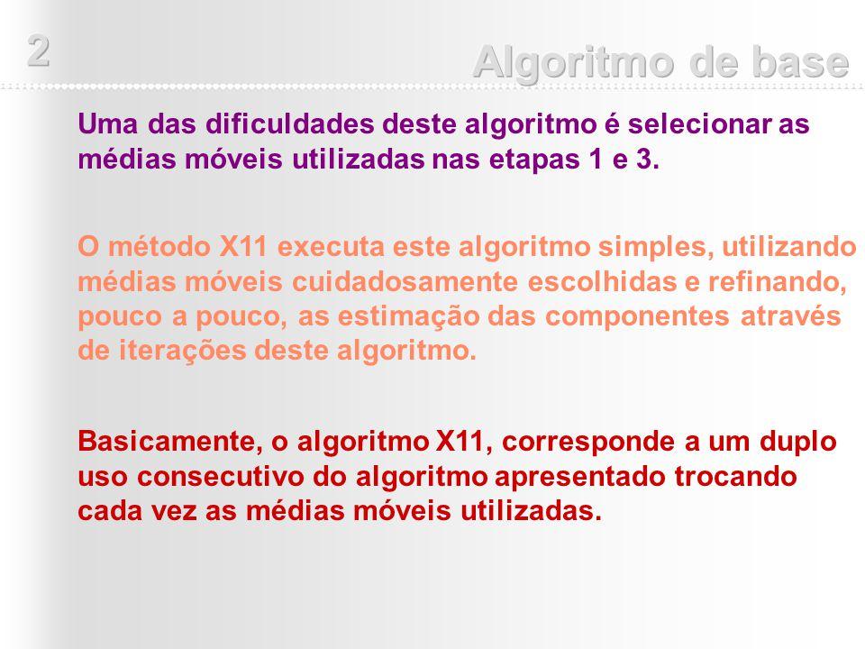Uma das dificuldades deste algoritmo é selecionar as médias móveis utilizadas nas etapas 1 e 3. Basicamente, o algoritmo X11, corresponde a um duplo u
