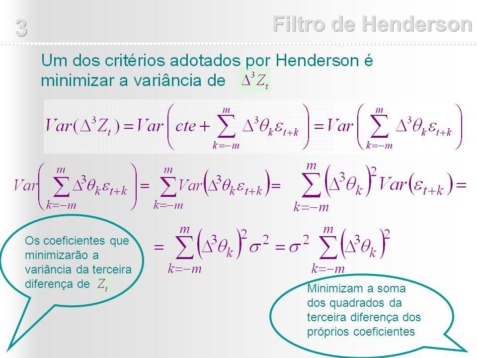 Minimizam a soma dos quadrados da terceira diferença dos próprios coeficientes Os coeficientes que minimizarão a variância da terceira diferença de