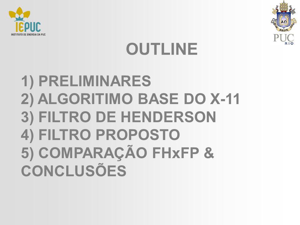 OUTLINE 1) PRELIMINARES 2) ALGORITIMO BASE DO X-11 3) FILTRO DE HENDERSON 4) FILTRO PROPOSTO 5) COMPARAÇÃO FHxFP & CONCLUSÕES
