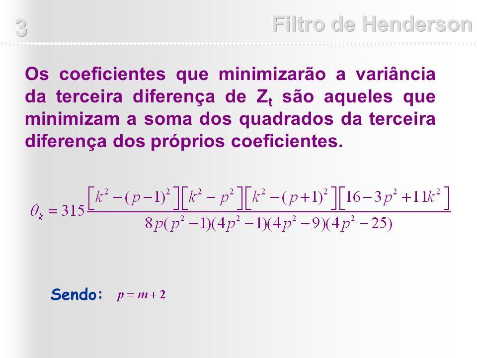 Os coeficientes que minimizarão a variância da terceira diferença de Z t são aqueles que minimizam a soma dos quadrados da terceira diferença dos próp
