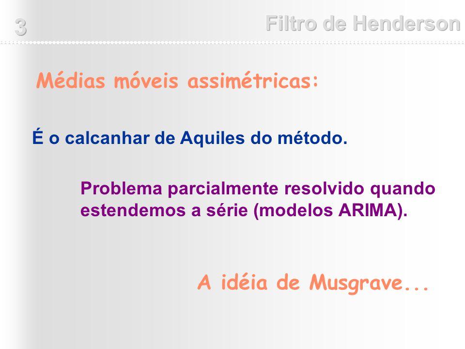 Médias móveis assimétricas: É o calcanhar de Aquiles do método. A idéia de Musgrave... Problema parcialmente resolvido quando estendemos a série (mode