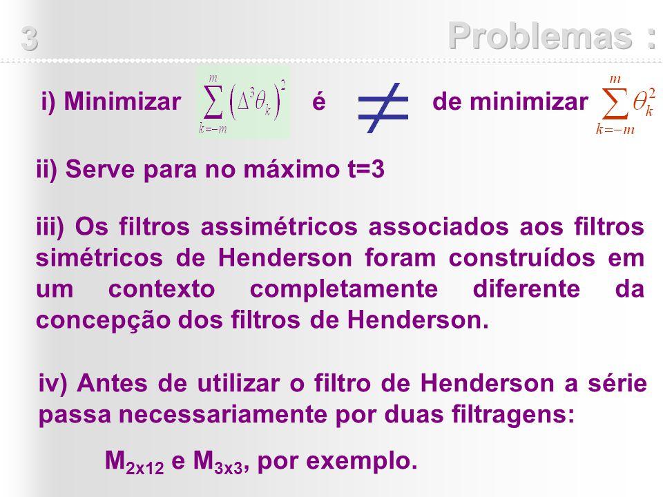 i) Minimizaréde minimizar ii) Serve para no máximo t=3 iii) Os filtros assimétricos associados aos filtros simétricos de Henderson foram construídos e
