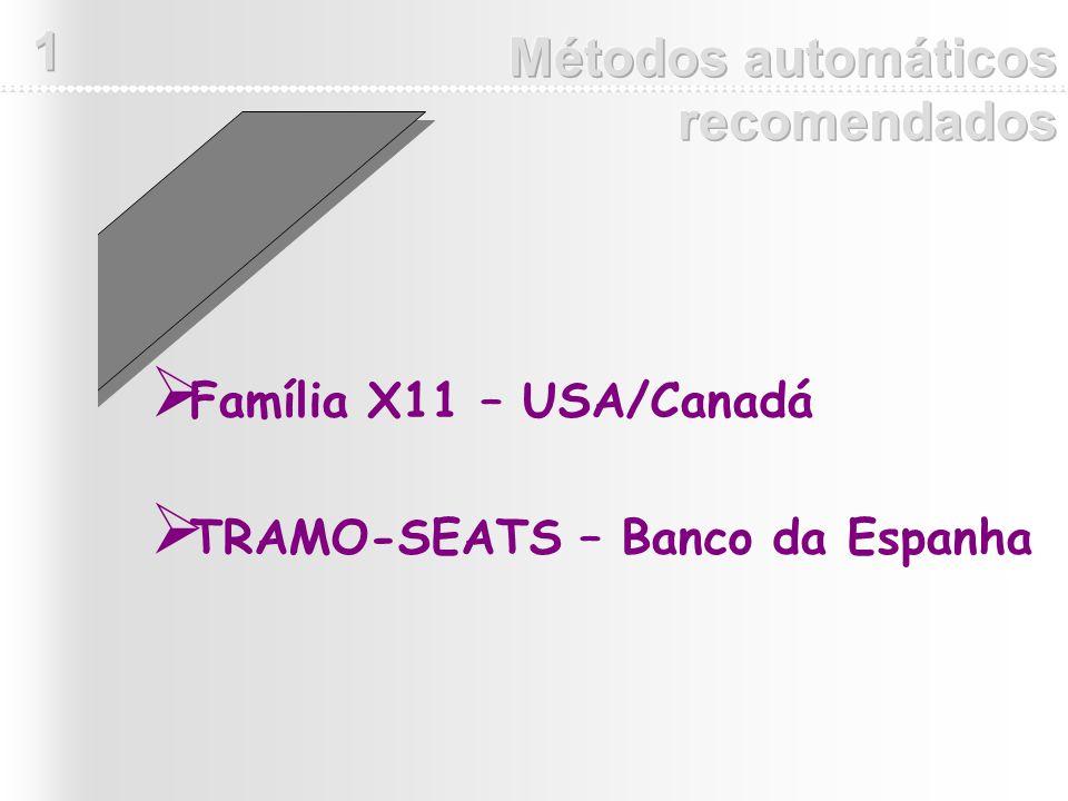 X11 Criado nos anos 60/EUA X11-ARIMA Anos 80/Canadá X12-ARIMA Segunda metade dos anos 90/EUA Três programas integram a família X11