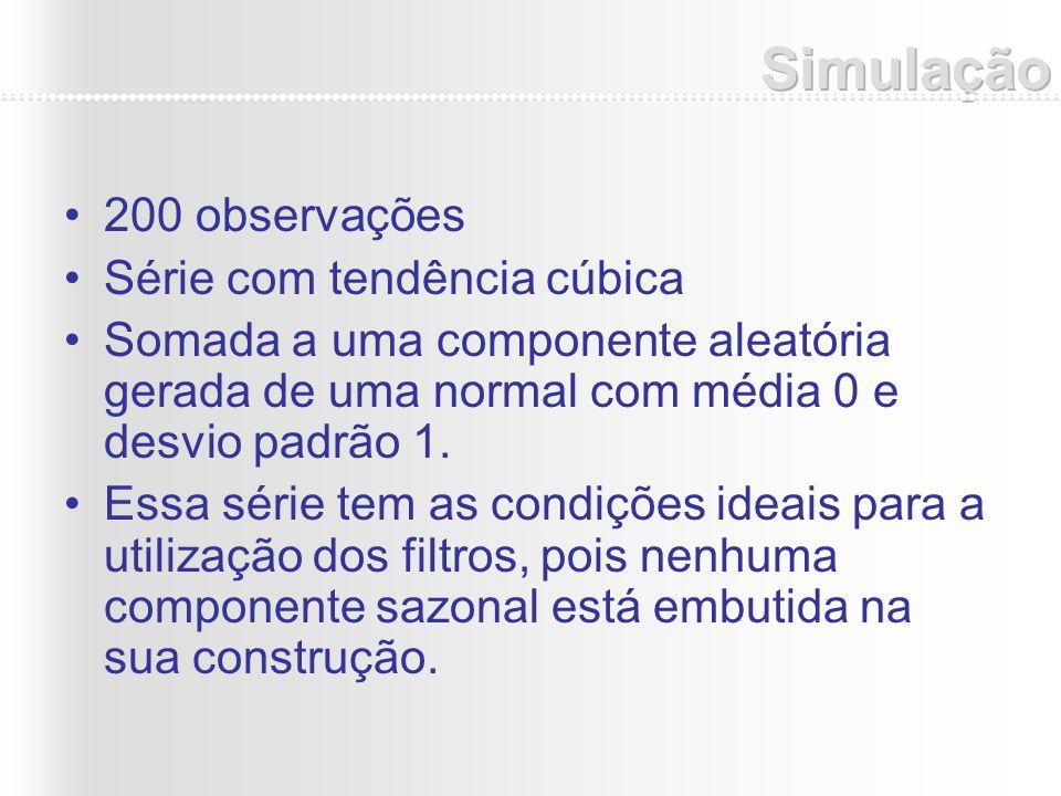 200 observações Série com tendência cúbica Somada a uma componente aleatória gerada de uma normal com média 0 e desvio padrão 1. Essa série tem as con