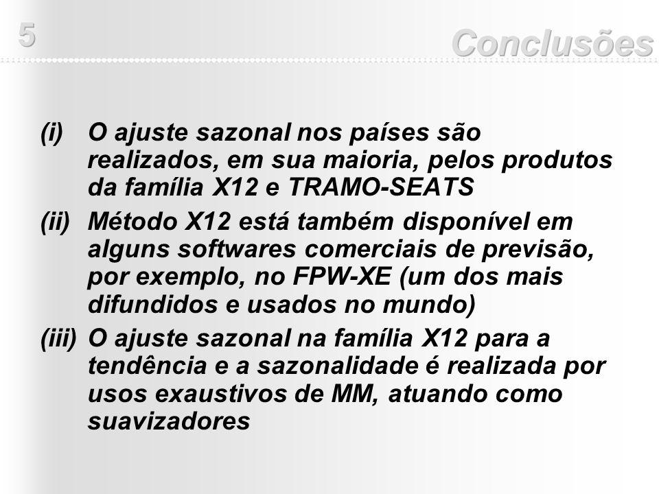 (i)O ajuste sazonal nos países são realizados, em sua maioria, pelos produtos da família X12 e TRAMO-SEATS (ii)Método X12 está também disponível em al