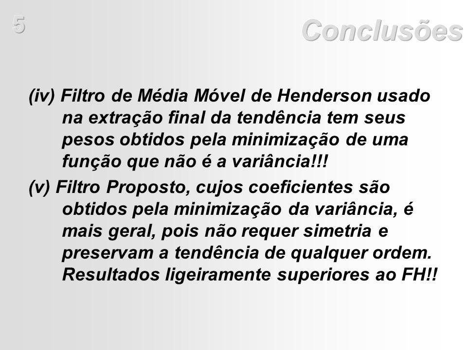 (iv) Filtro de Média Móvel de Henderson usado na extração final da tendência tem seus pesos obtidos pela minimização de uma função que não é a variânc