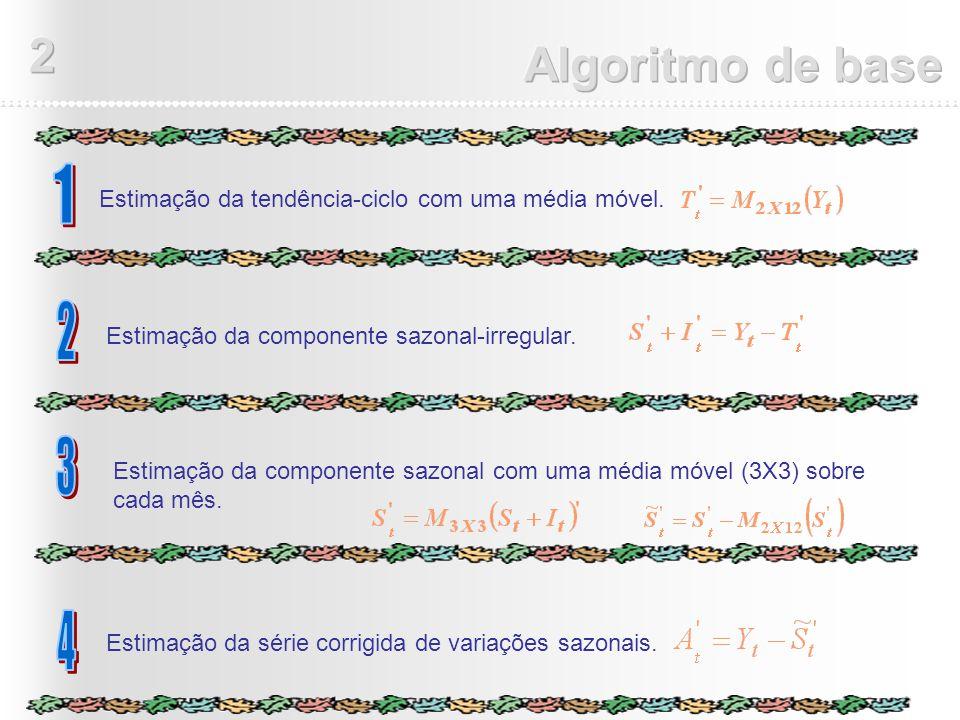 i) Minimizaréde minimizar ii) Serve para no máximo t=3 iii) Os filtros assimétricos associados aos filtros simétricos de Henderson foram construídos em um contexto completamente diferente da concepção dos filtros de Henderson.